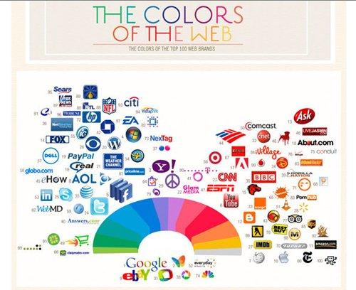 Trends 2017 home design - Logos Und Farben Tendenz Gro 223 Er Unternehmen Im Internet