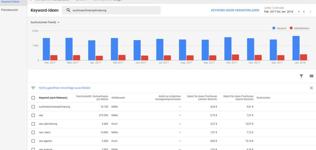 Neu: Anzeige für Suchvolumen für Mobile