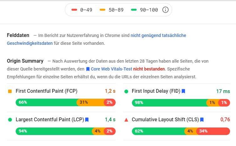 Auswertung von Google Core Web Vitals